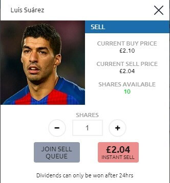 Football Index Review Luis Suarez Future Selling