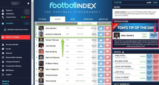 Football Index Review Newly Promoted Overall Info