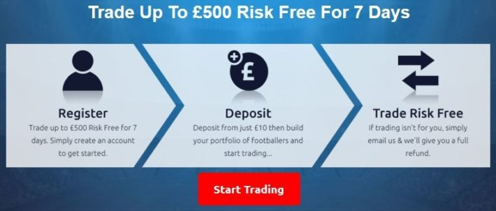 Football Index Review Risk Free Process