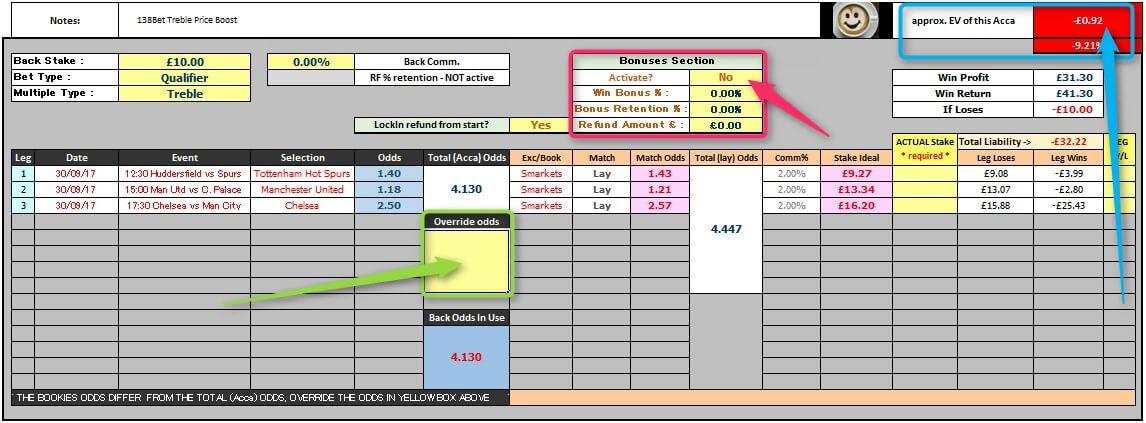 Enhanced Accumulators Profit Normal Mode Calculation