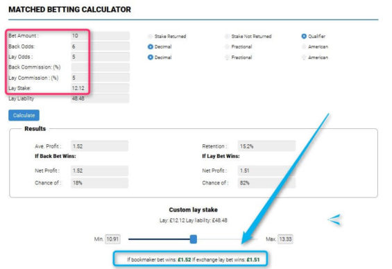 Enhanced Accumulators Profit Standard Calculation