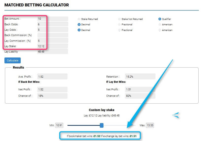 Lay back betting calculator american binary options price action system pdf