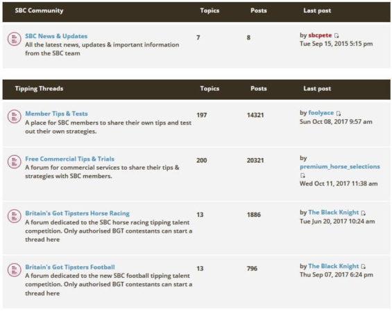 Secret Betting Club Review, Forum Index