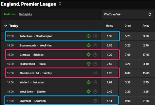 enhanced accumulators, betway normal odds
