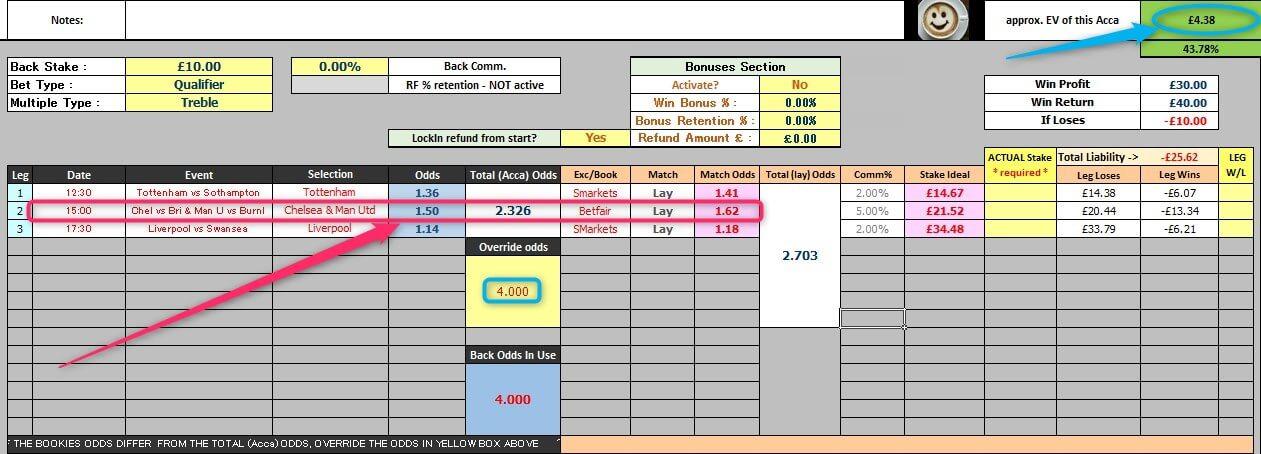 enhanced accumulators, tricky lay spreadsheet