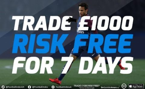 football index review, 1000 risk free