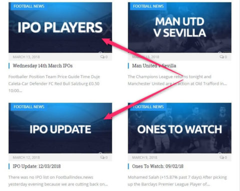football index review, ipo info