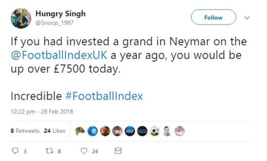 football index review, neymar twitter
