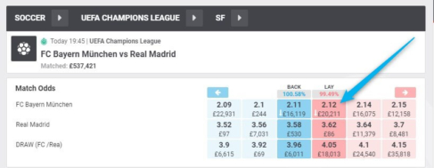 enhanced bets, matchbook cl lay odds
