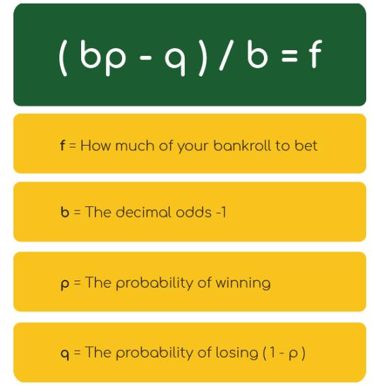 value bets finder kelly criterion formula