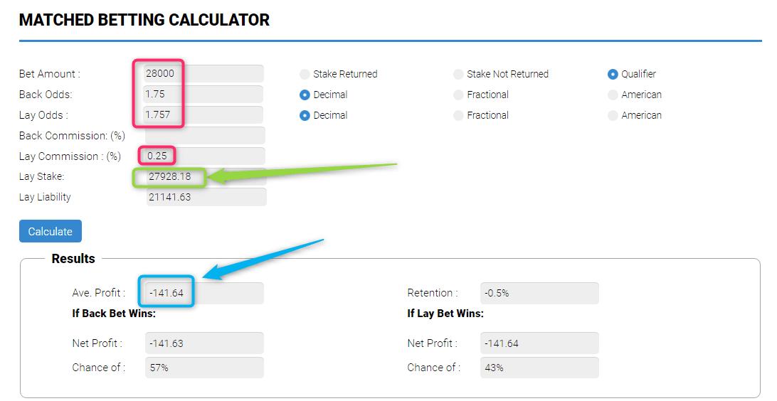 matched betting profits calculator