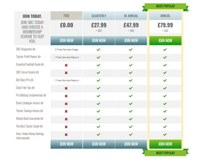 smart betting club price table