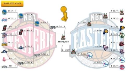 ZCode NBA Playoff Simulator 2019