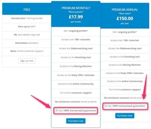 oddsmonkey new price table