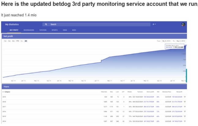 ZCode 3rd party monitoring