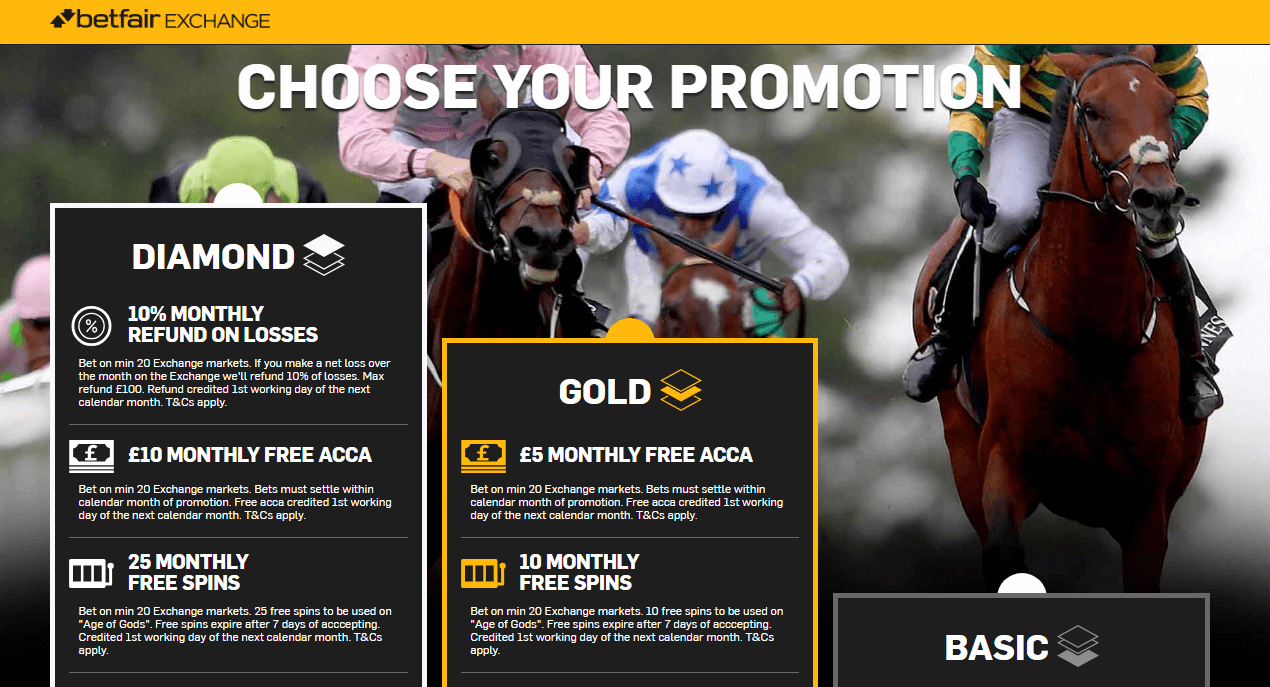 Betfair Exchange Reduced Commission Promotion first part