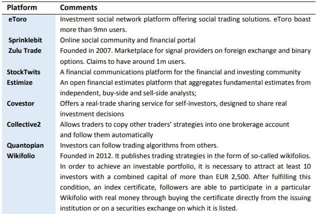 copy trading competition comments