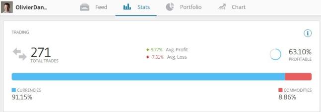 eToro trader filter own trading