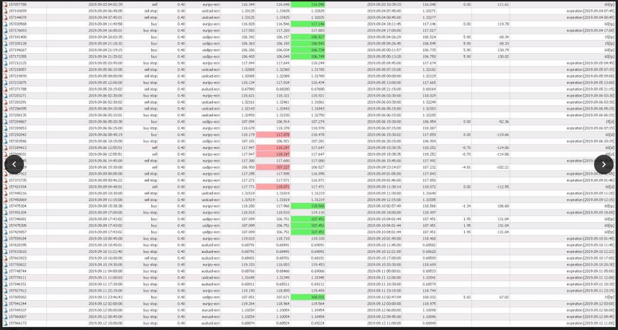 1000 pip builder trading results 2