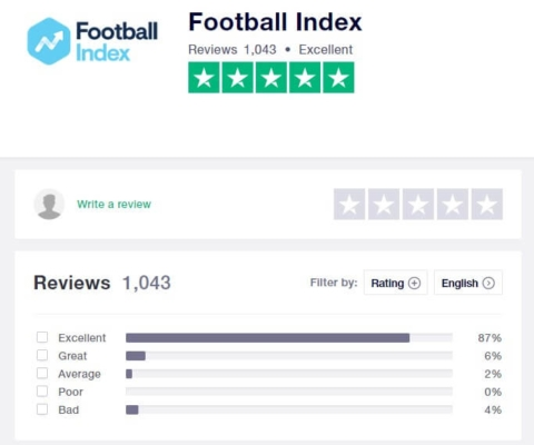 Football Index Trust Pilot