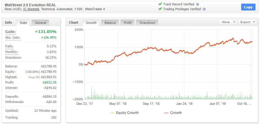 Wall Street 2.0 myFXbook