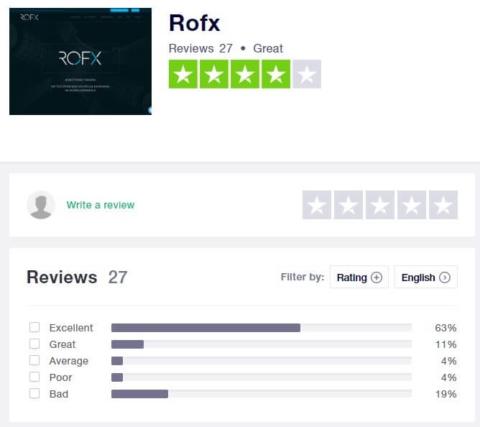 rofx trustpilot review