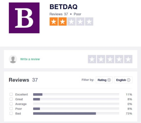 betdaq trust pilot review