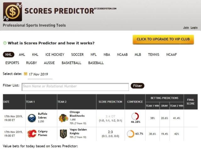 zcode scores predictor