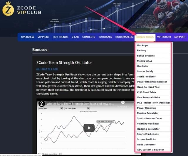 zcode system bonus tools