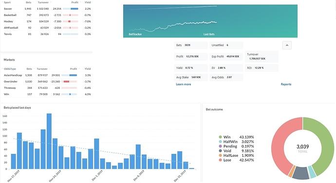 rebelbetting value bet member chart