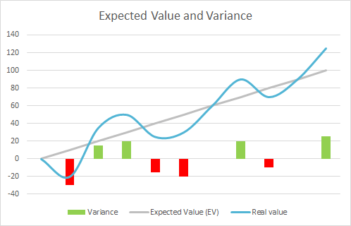 rebelbetting value betting ev and variance