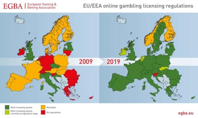 European gambling license regulations change