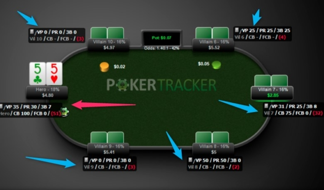 poker tracker hud example