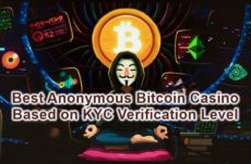 Best Anonymous Bitcoin Casino Feature Image
