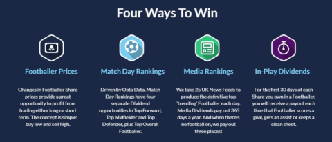 football index four ways to win