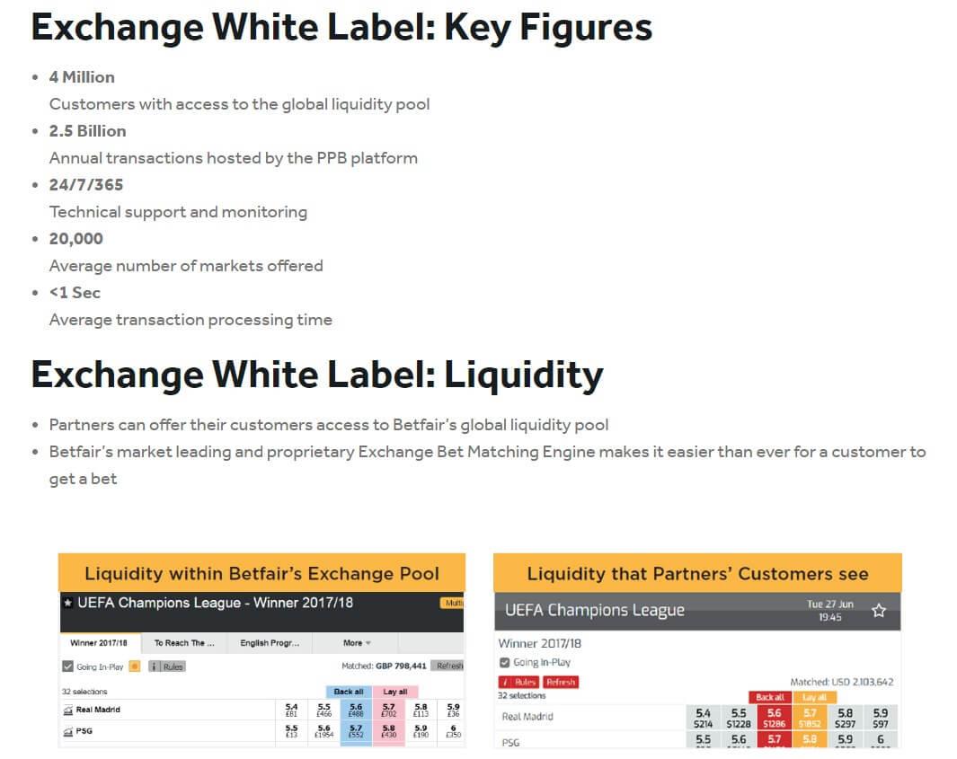 flutter entertainment whitelabel features