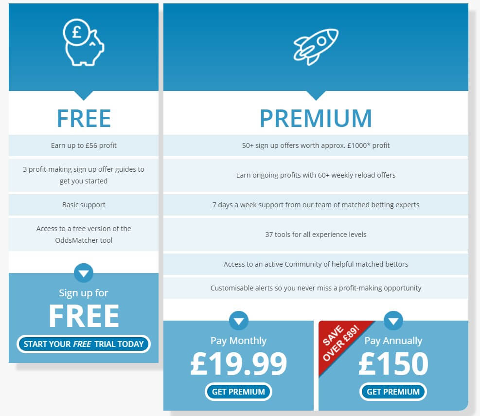 Profit maximizer matched betting software free free nfl betting sheets