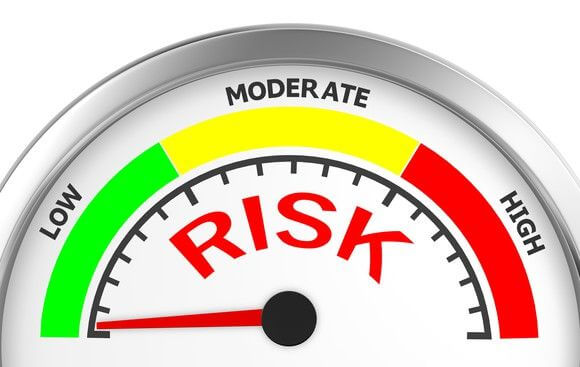 risk level gauge