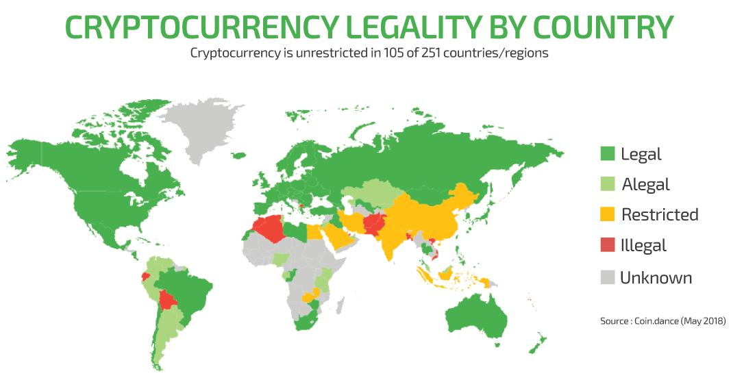 cryptocurrency legality worldwide