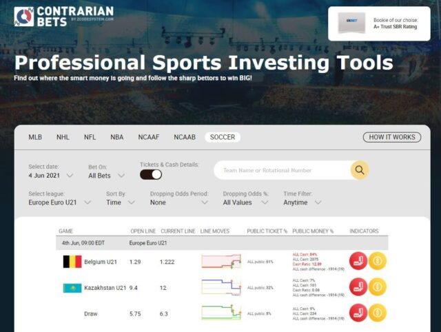 zcode contralian bet tool