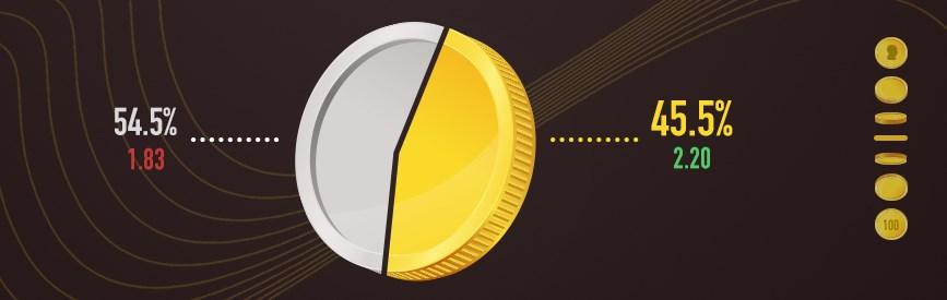 value bet coin flip odds image