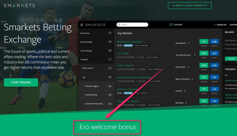 Bet Exchange SMarkets Offer Check