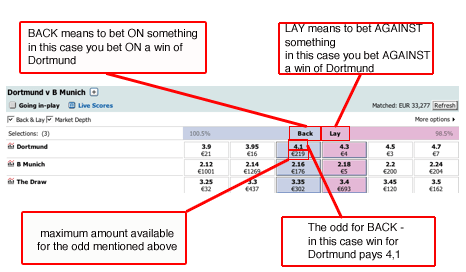 No risk matched betting explained nfl point differential betting system spreadsheet program
