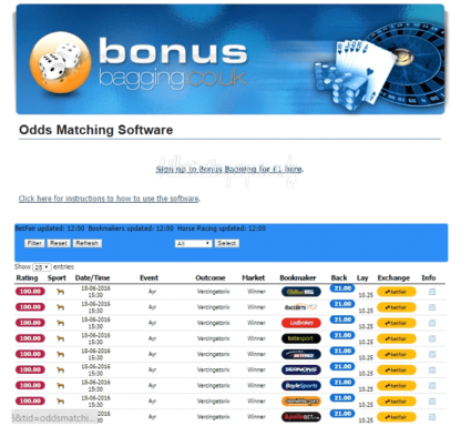 Free Matched Bet Starting Guide (2) Bonus Bagging Odds Matcher