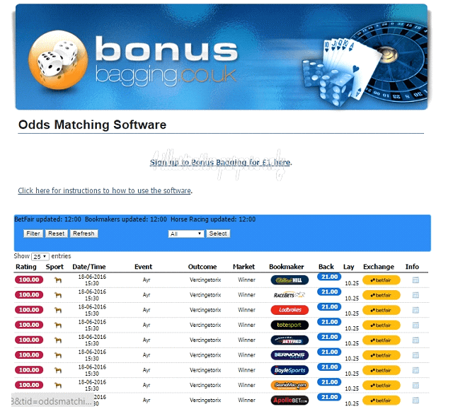 Free Matched Bet Starting Guide (2) Bonus Bagging Odds Matcher