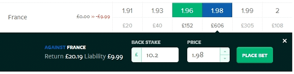 Free Matched Bet Starting Guide (2) Smarket Stake Input